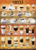 Puzzle Kaffee-Collage